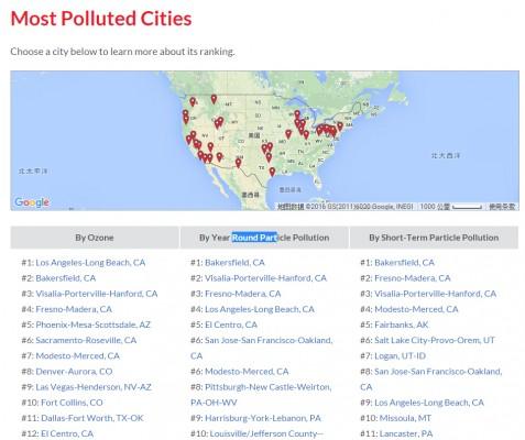 南加空气污染全美第一,洛杉矶空气污染南加第一!-美国精品资讯